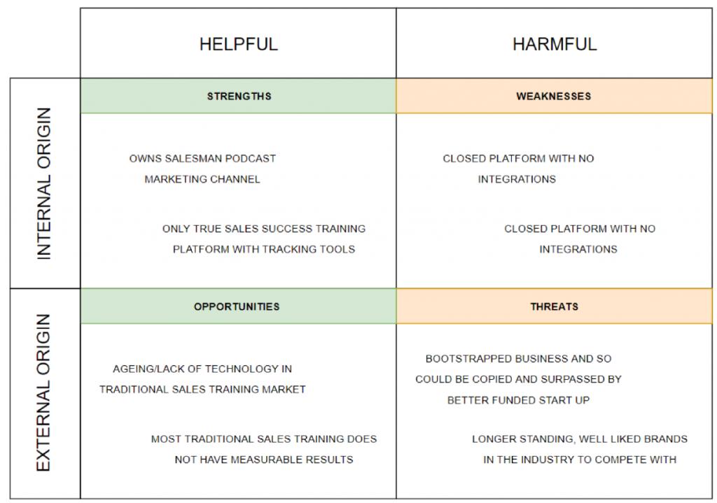 Worksheet 4: Understanding the partners POV